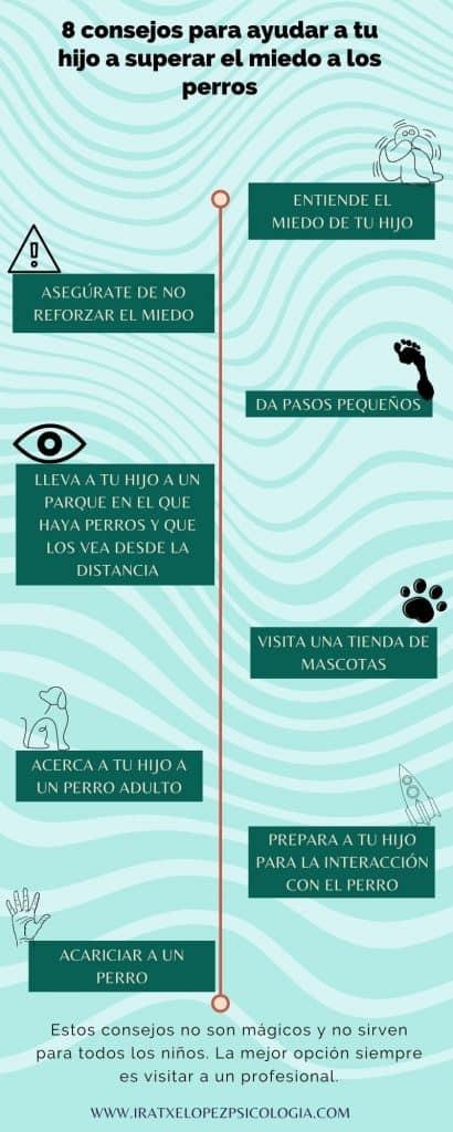 ayudar a tu hijo a superar el miedo a los perros