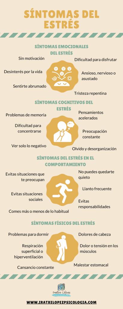 síntomas del estrés infografía resumen